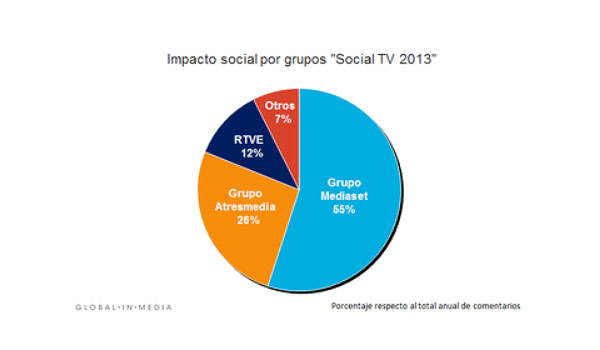 impacto_social