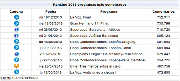 ranking_2013